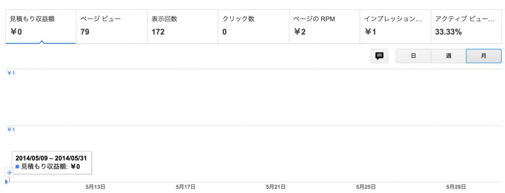 スクリーンショット 2015-06-17 13.15.29